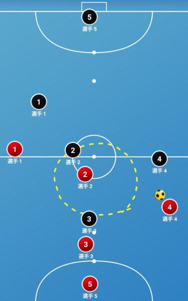フットサル選手に必須の個人戦術/ボール無しの動き(シンバロン)